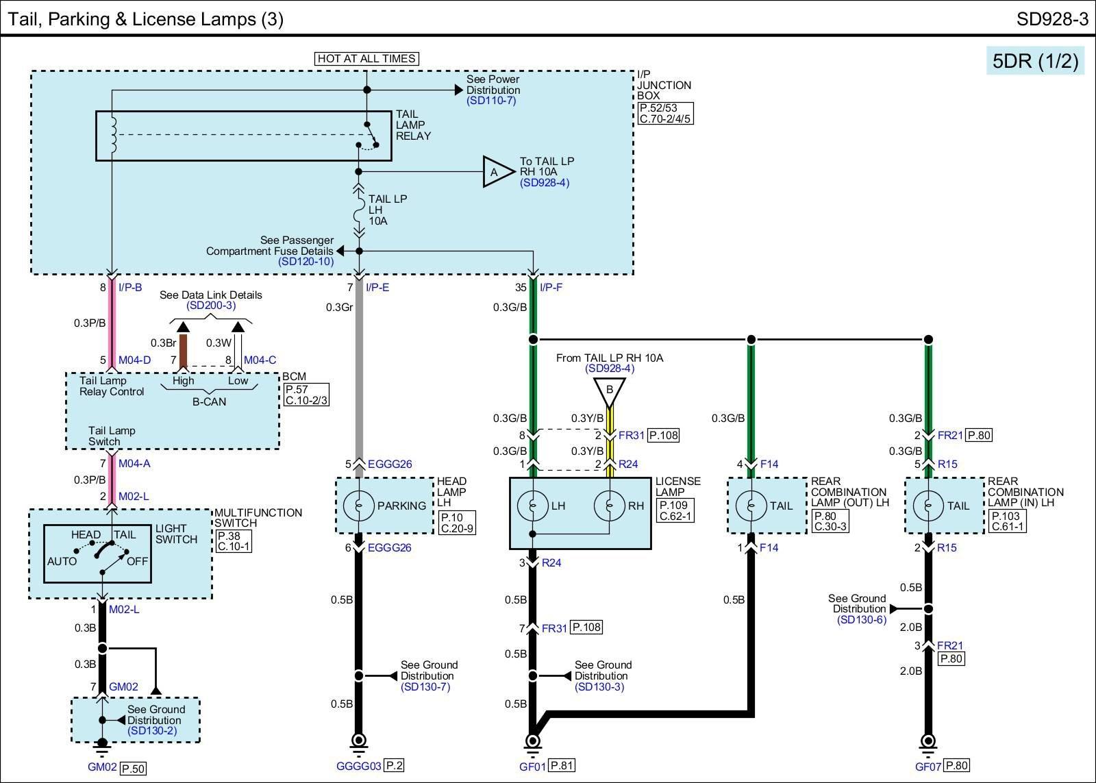 2002 Kia Optima Brake Light Wiring Diagram Lg Refrigerator Schematics Coorsaa Yenpancane Jeanjaures37 Fr