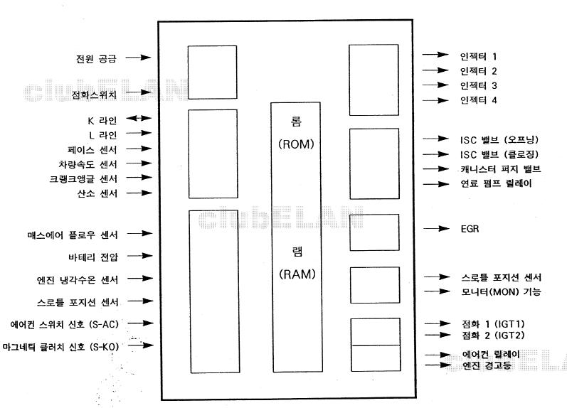 2005 kia sorento radio wiring diagram 2005 image kia sedona wiring diagram solidfonts on 2005 kia sorento radio wiring diagram