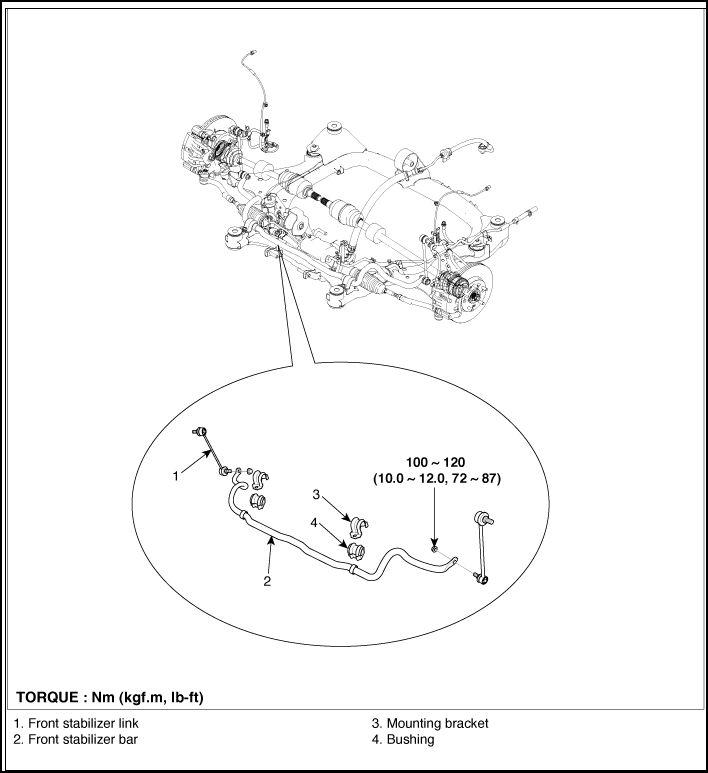 2009 Kia Rondo Suspension: Suspension Problems & Noises & Rattles ?