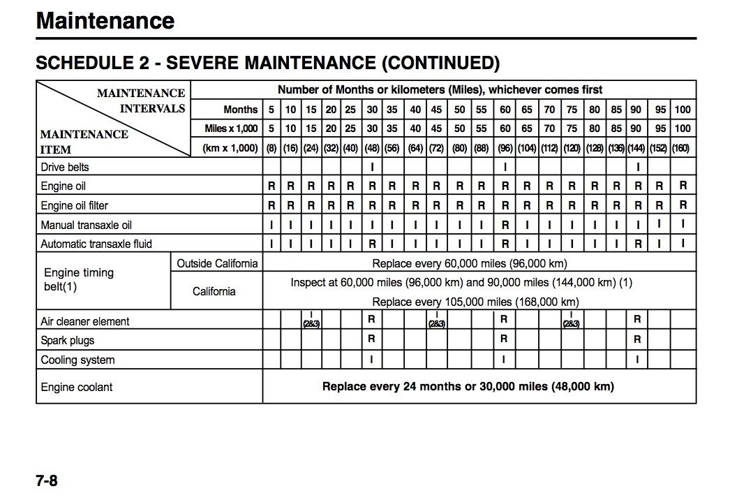 kia not honoring timing belt warranty page 5 kia forum rh kia forums com 2011 kia forte service manual 2012 kia forte service manual