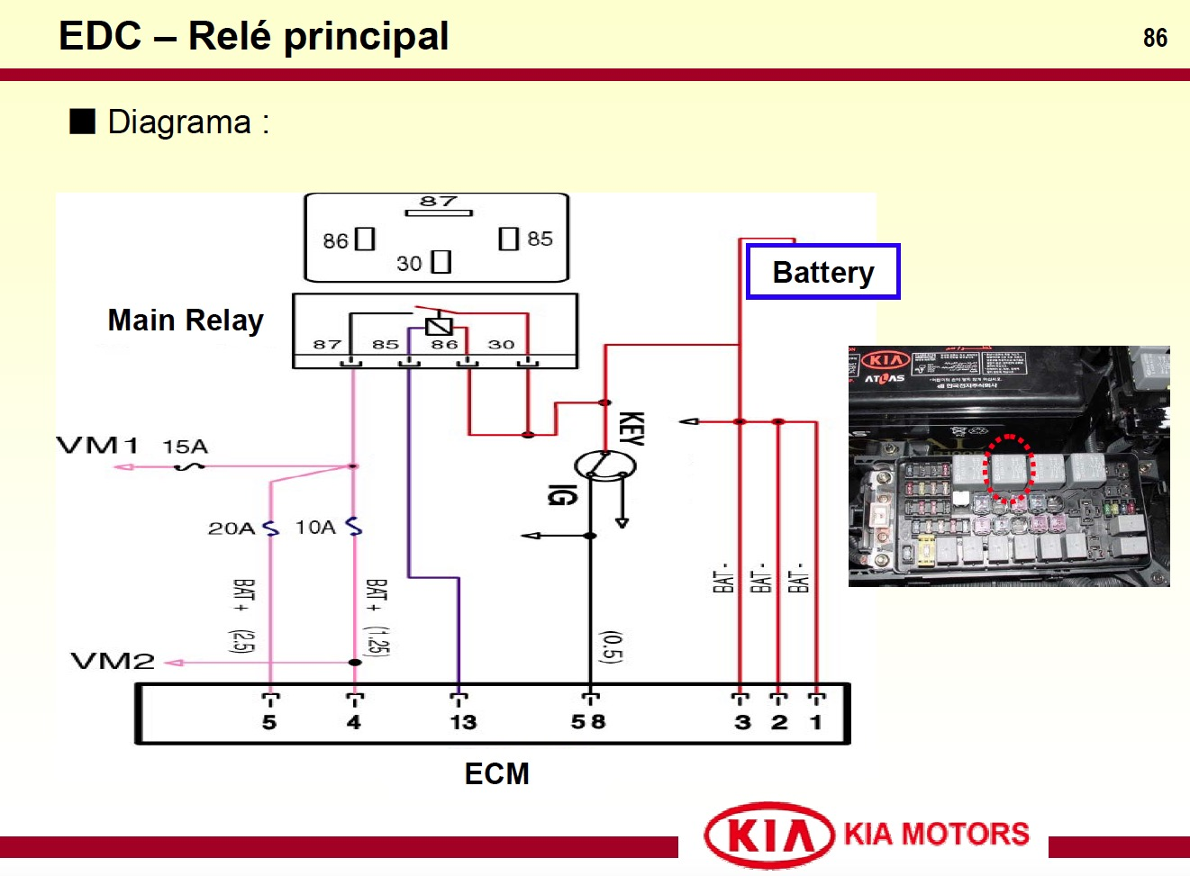 Kia Sorento Electrical Wiring Diagram