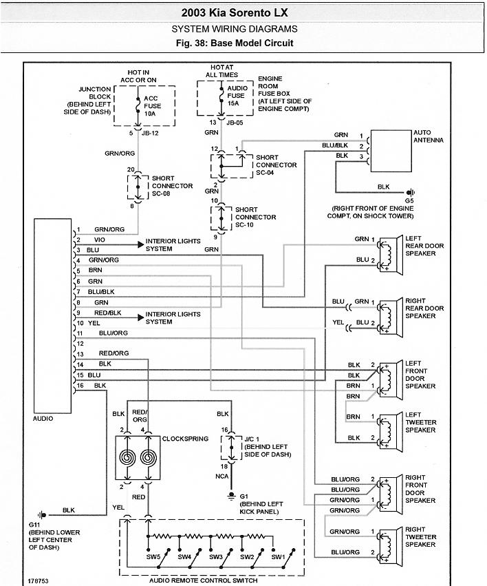 kia stereo wiring diagram wiring diagram2005 kia radio wiring great installation of wiring diagram \\u2022help need wire color diagram for
