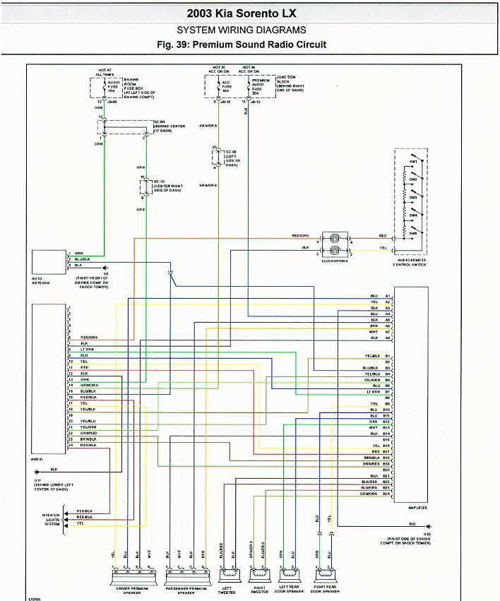 [DIAGRAM_5NL]  HELP!!! Need Wire Color Diagram for 2003 Sorento | Kia Forum | 2006 Kia Rio Radio Wiring Diagram |  | Kia Forum