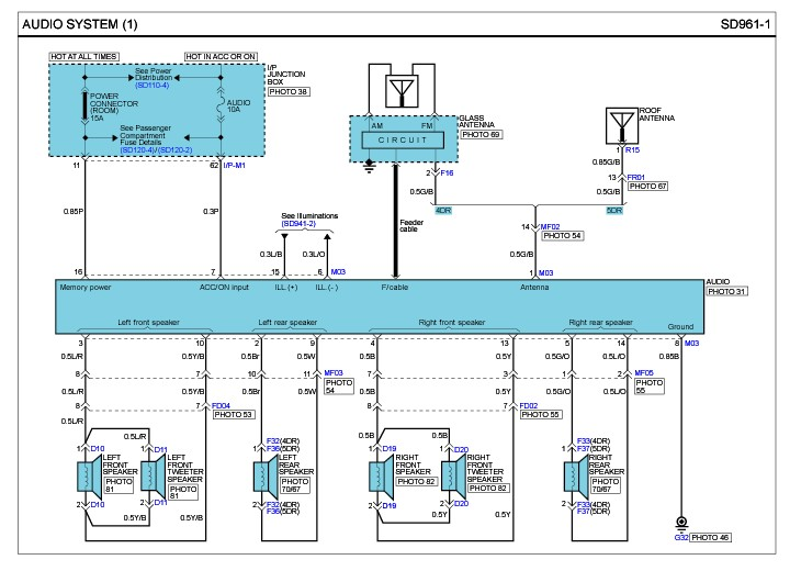 08 Kia Optima Radio Wiring Diagram - Find Wiring Diagram •