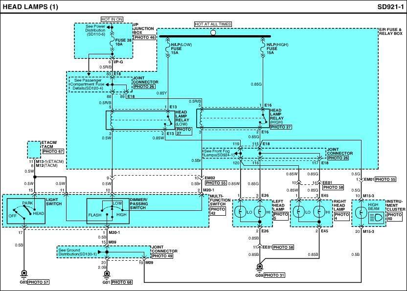 Kia Sorento 2 5 Crdi Wiring Diagram : Headlight wire harness hid upgrade kia forum