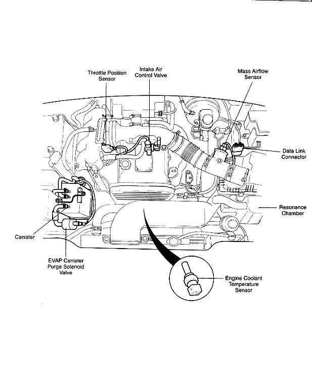 2007 Toyota Fj Cruiser Serpentine Belt Diagram moreover P 0900c15280037f25 furthermore 42595 Engine Diagram Showing Throttle Body 2000 A together with RepairGuideContent also Mitsubishi Pajero Sport 2 5 1998 Specs And Images. on 2001 kia sportage engine