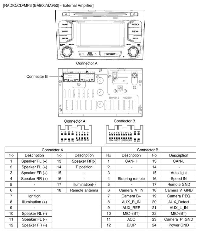 2006 Kia Spectra Radio Wiring Diagram from www.kia-forums.com