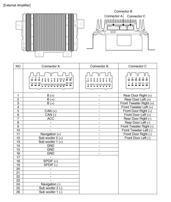 2004 chrysler pt cruiser radio wiring diagram images chrysler town and country also hyundai santa fe radio wiring diagram