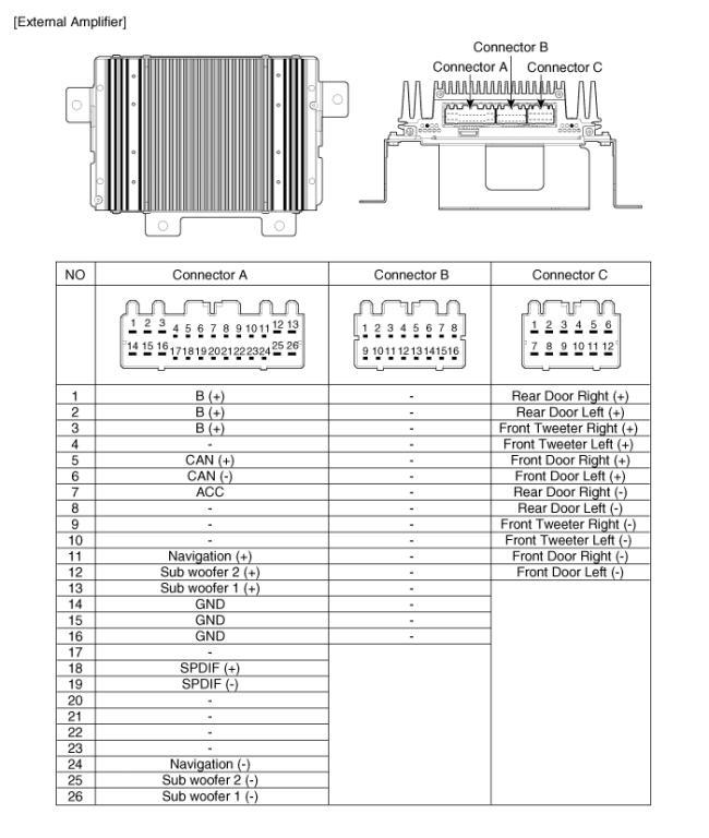 wiring diagram for kia cd player a02021a kia forum - view single post - after market navi/radio/dvd/bt wiring diagram for kia picanto