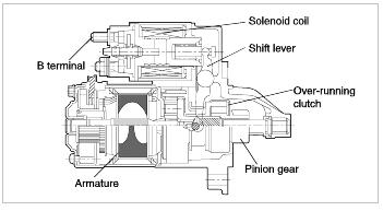 Wiring Diagram For 2008 Audi Q7 moreover PX2e 20187 together with Wiring Diagram Kia Carens besides 2006 Silverado Fuse Box Location furthermore 2008 Kia Rondo Fuse Box Diagram. on 2007 kia sorento radio wiring harness