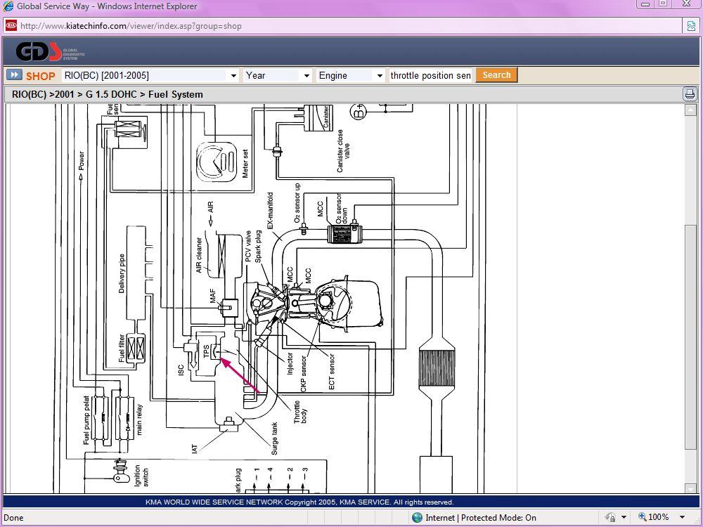 Throttle Position Sensor Cant Get To It Kia Forumrhkiaforums: Camshaft Position Sensor Location On Kia Sedona Sd At Gmaili.net