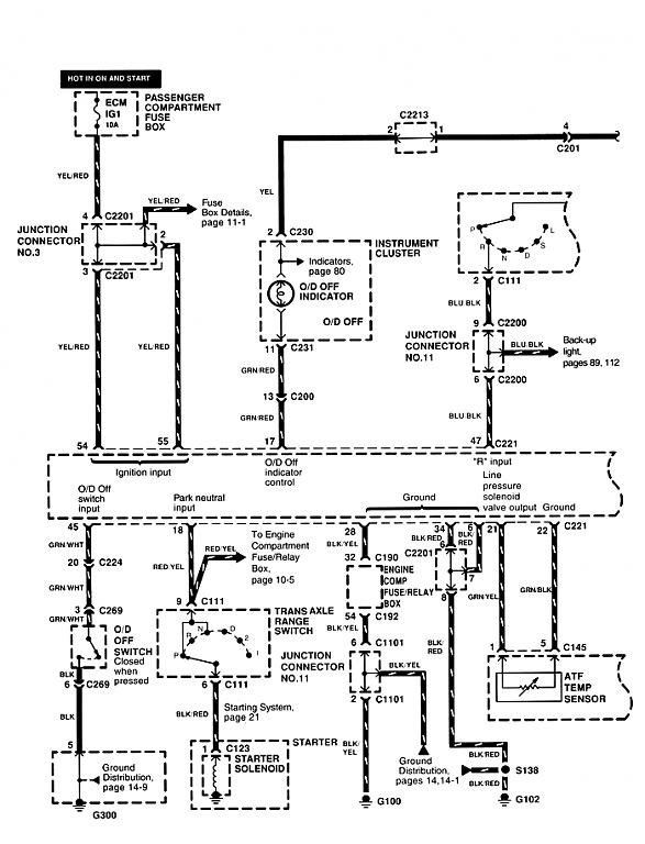 Attached Thumbnails: KIA Ignition Wiring Diagram At Hrqsolutions.co