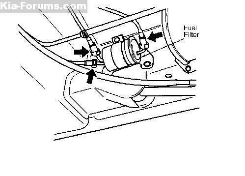 Fuel Filter Location 98 Sephia   Kia ForumKia Forum