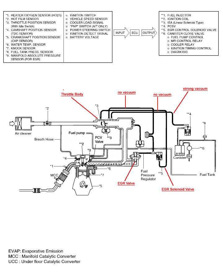 kia sorento vacuum diagram  kia  free engine image for user manual download