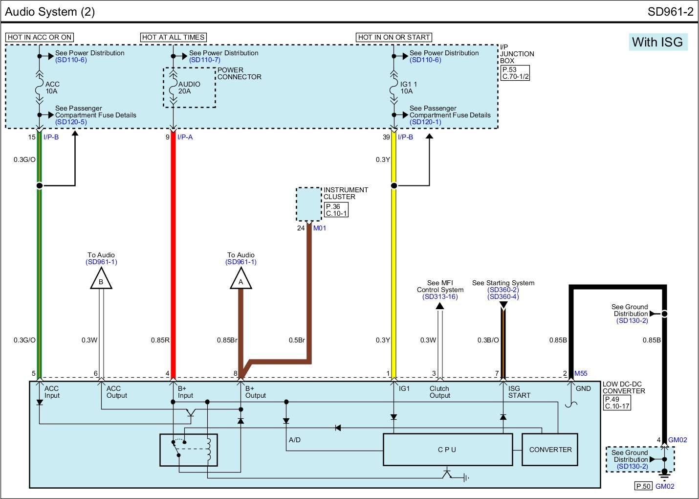 Wiring Diagram For Kia Rio Radio
