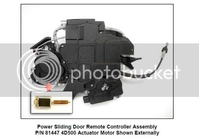 Please Help With Power Sliding Doors 2007 Sedona Kia Forum