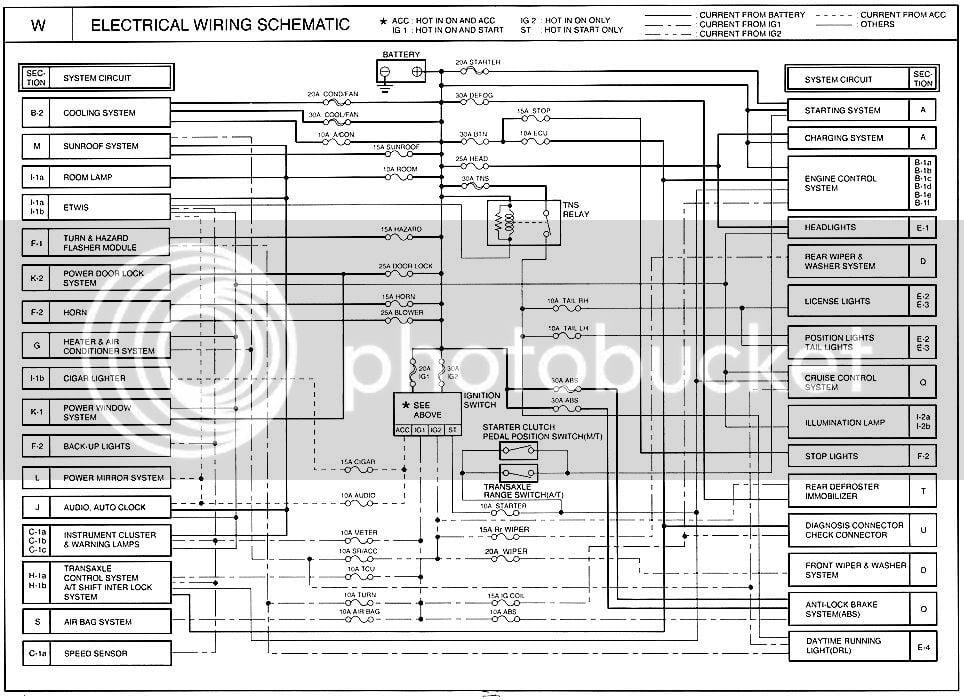 Kia Sephia 2000 Charge Problems