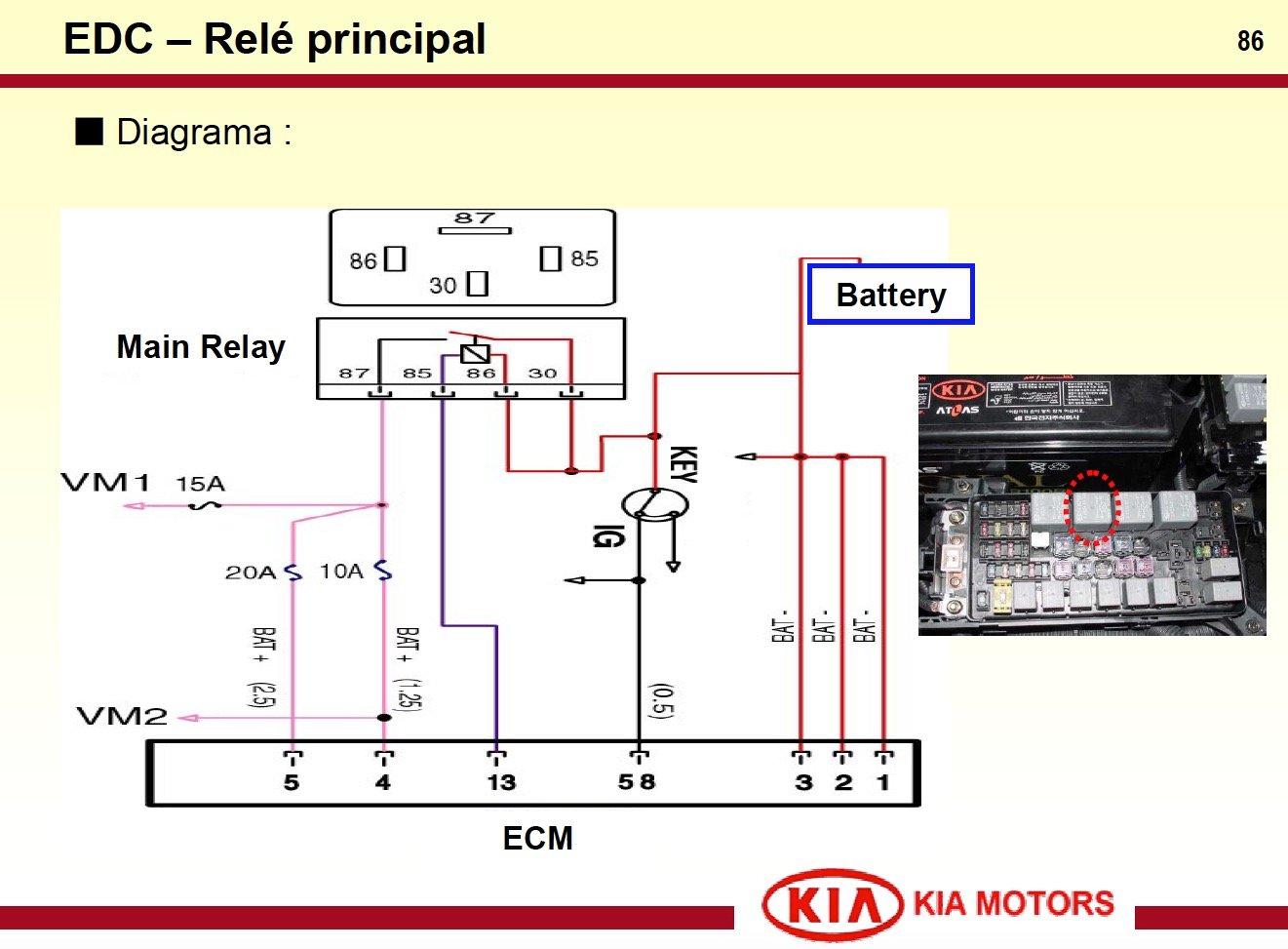 Help!! main relay buzzing | Kia Forum