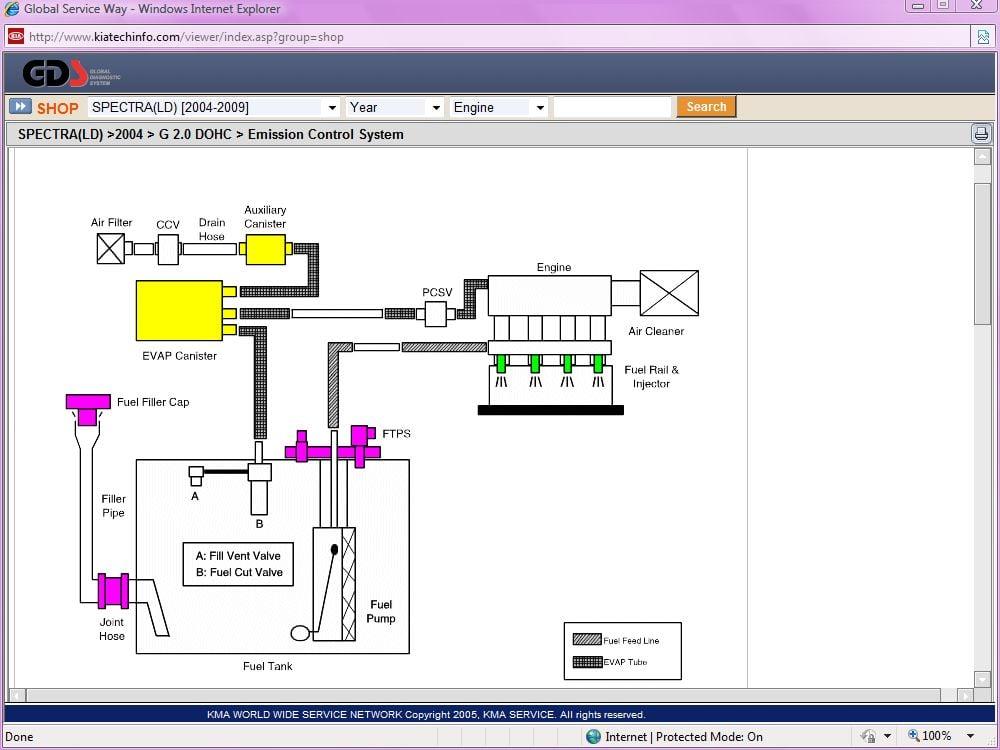 Help with Evap System Please   Kia Forum