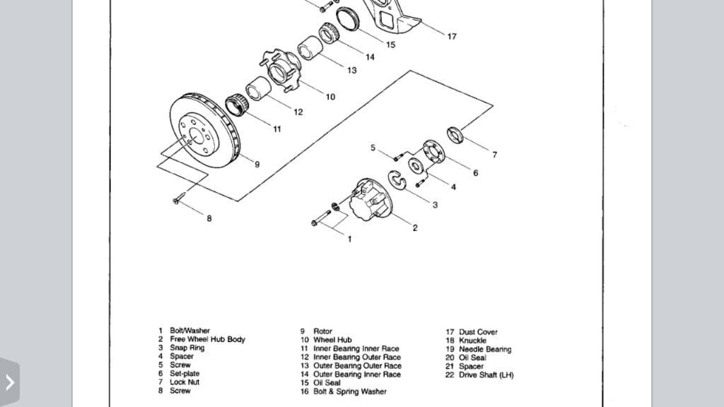 2002 4x4 Model Front Wheel Bearings