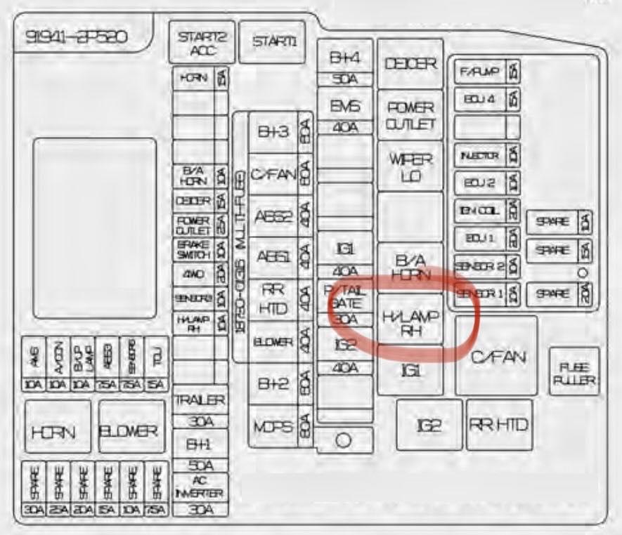 2015 kia sorento - low beam headlight fuse/relay missing | kia forum  kia forum